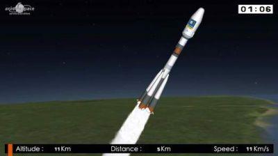 Europe puts Sat-Nav satellites in wrong orbit