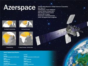 One more channel starts broadcasting via Azerspace-1