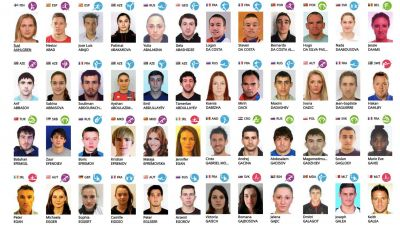 All 6,000 Baku 2015 athlete biographies online
