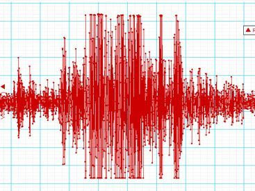 Seismological Service Center addresses citizens over earthquake