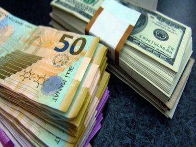 Курсы иностранных валют